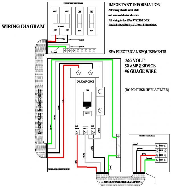 prepare for your new spa brown's pools & spas inc atlanta hot spa motor wiring gfci wiring diagram