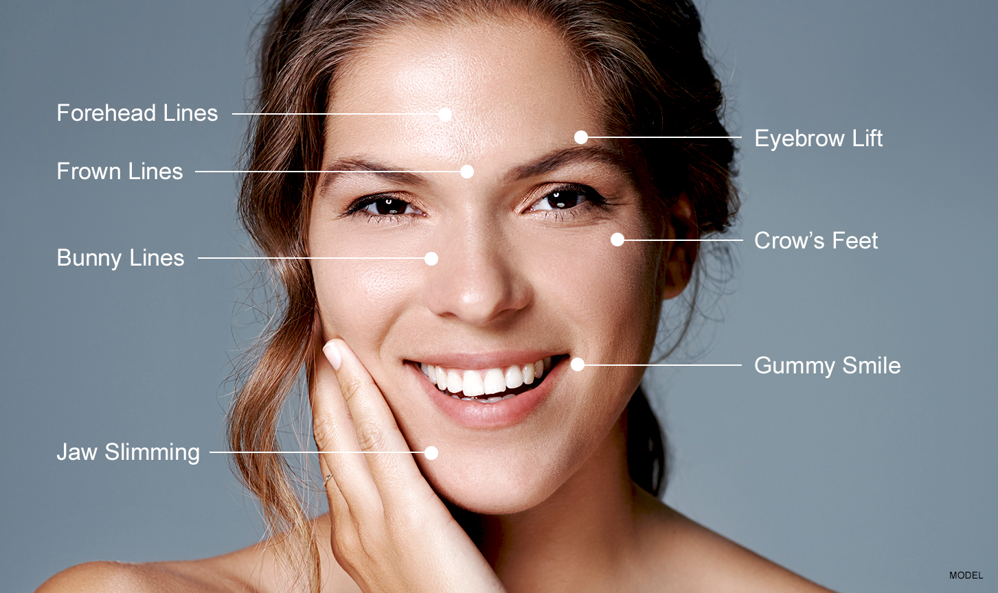 Botox and Fillers: Are they the same??