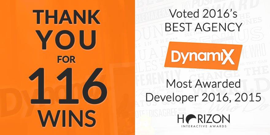 Horizon Interactive Awards Most Awarded