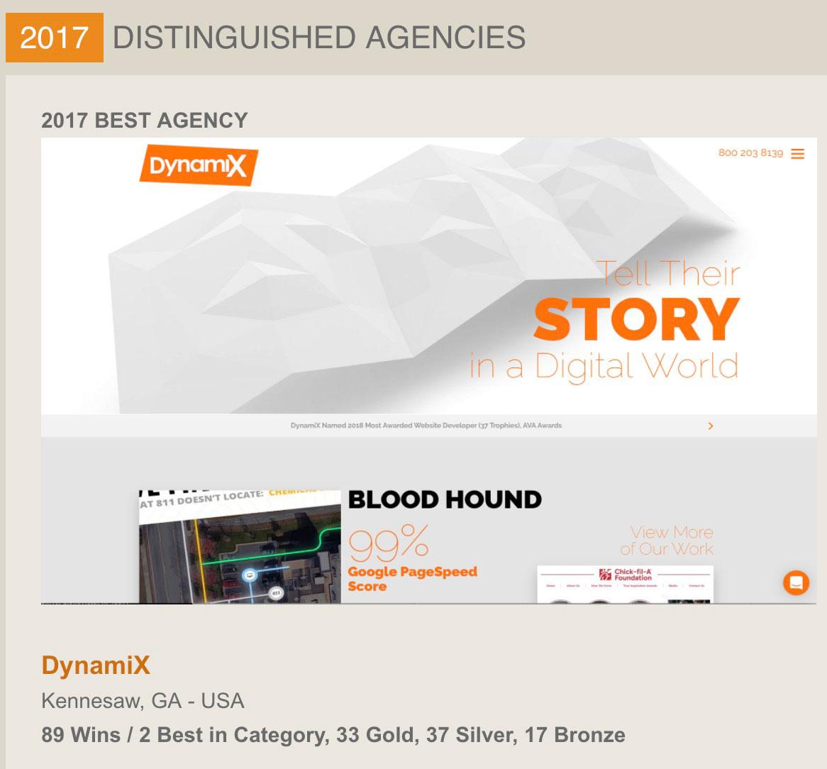 Horizon Interactive Awards Best Agency