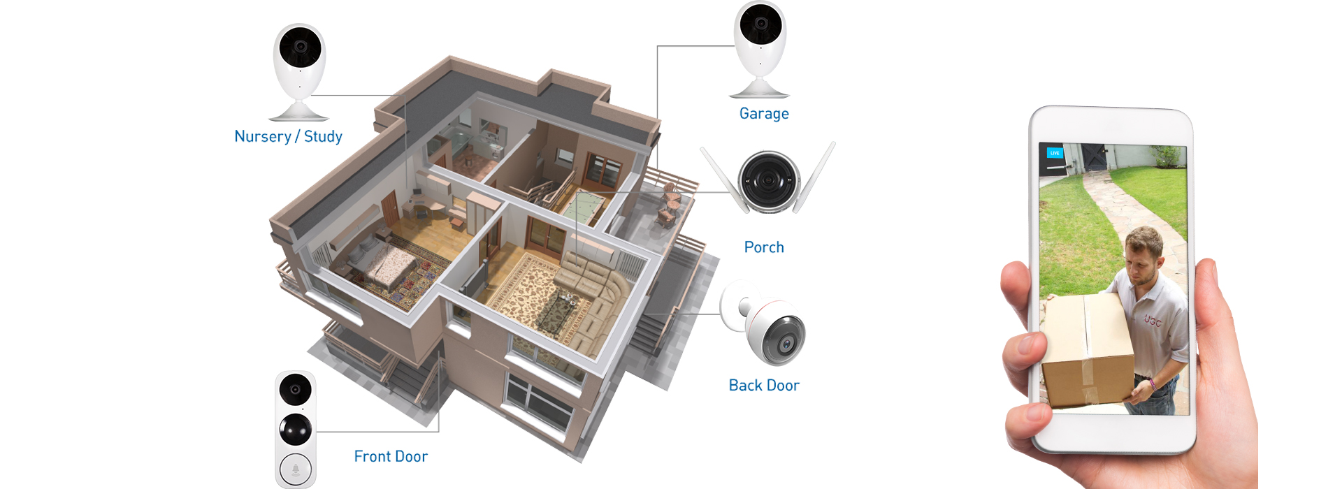 Tips For Placing Your Indoor Cameras