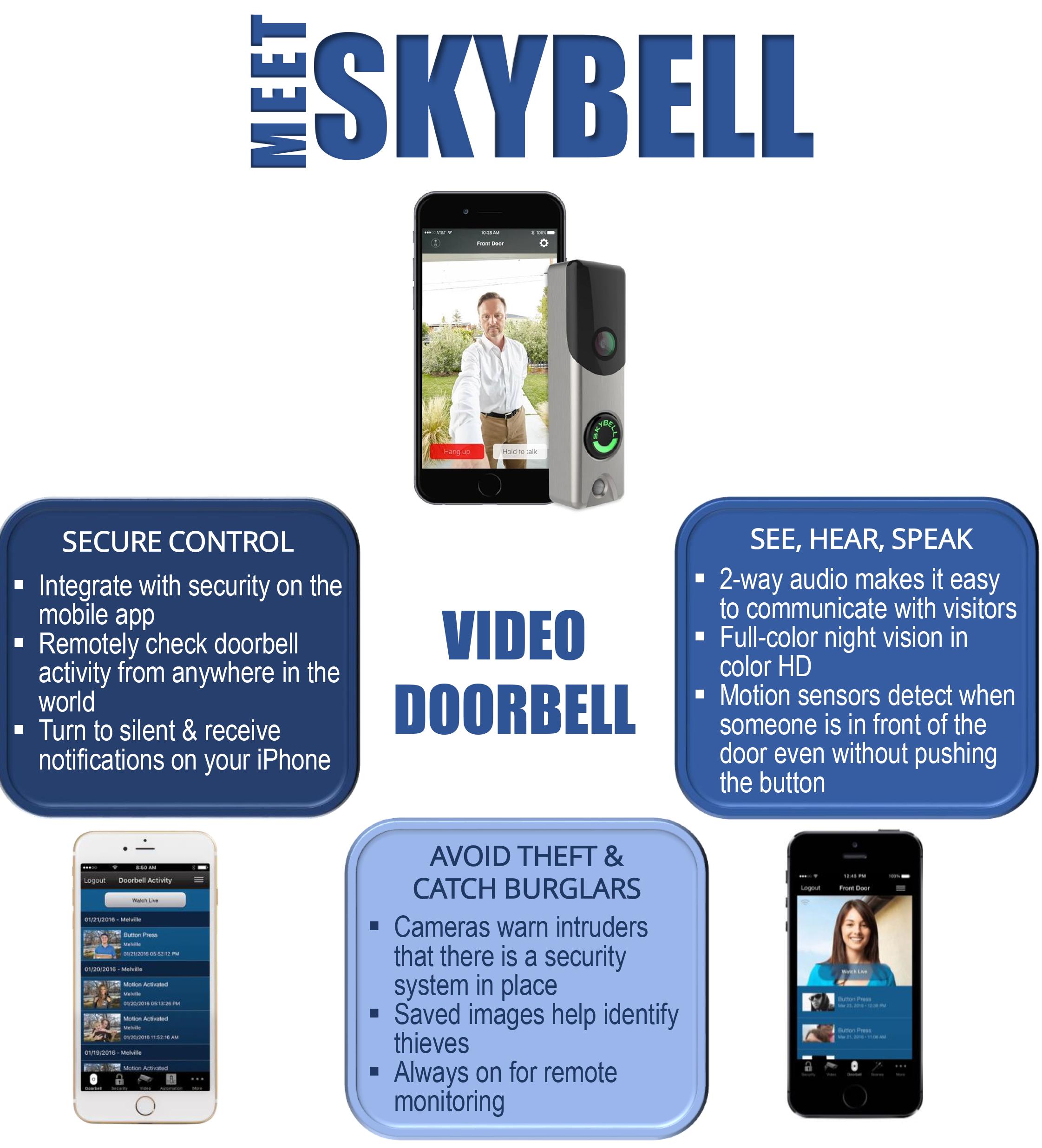 Meet SkyBell Video Doorbell