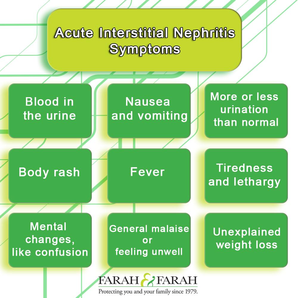 Acute interstitial nephritis symptoms
