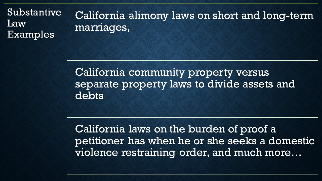 The law on divorce in California