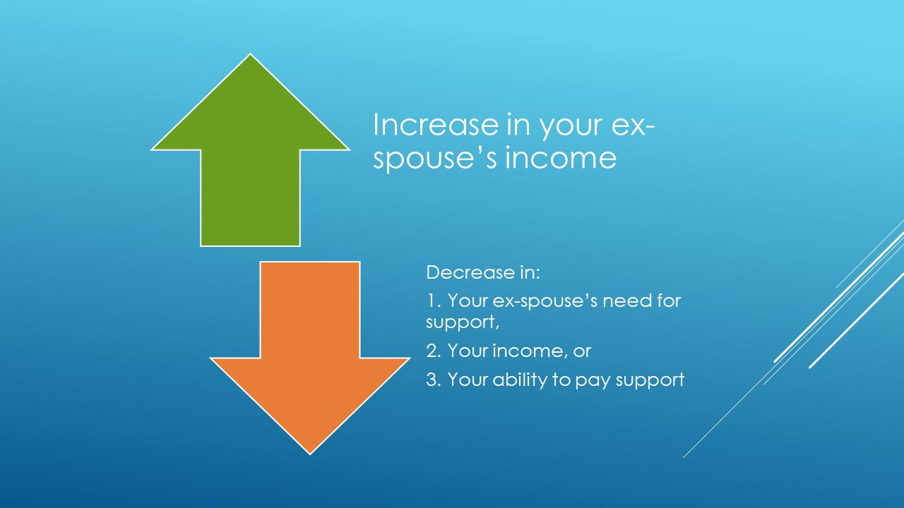 How Can I End Spousal Support?