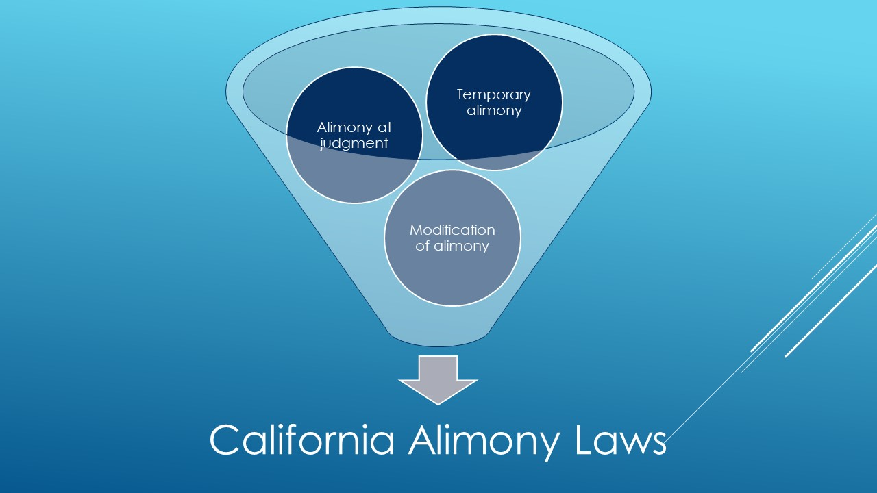 California Alimony Laws | What You Do Not Know May Hurt You