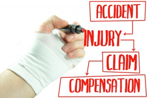 Are personal injury settlements community or separate property?