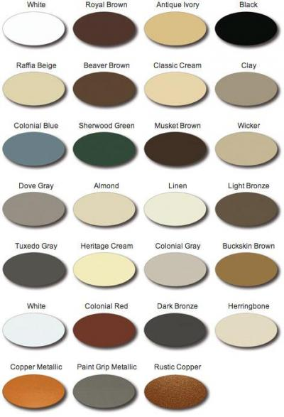 Gutter Colors Findlay Roofing