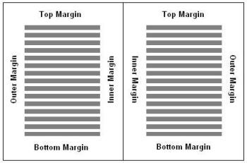 Book Printing Lingo: What are the Margins of a Book
