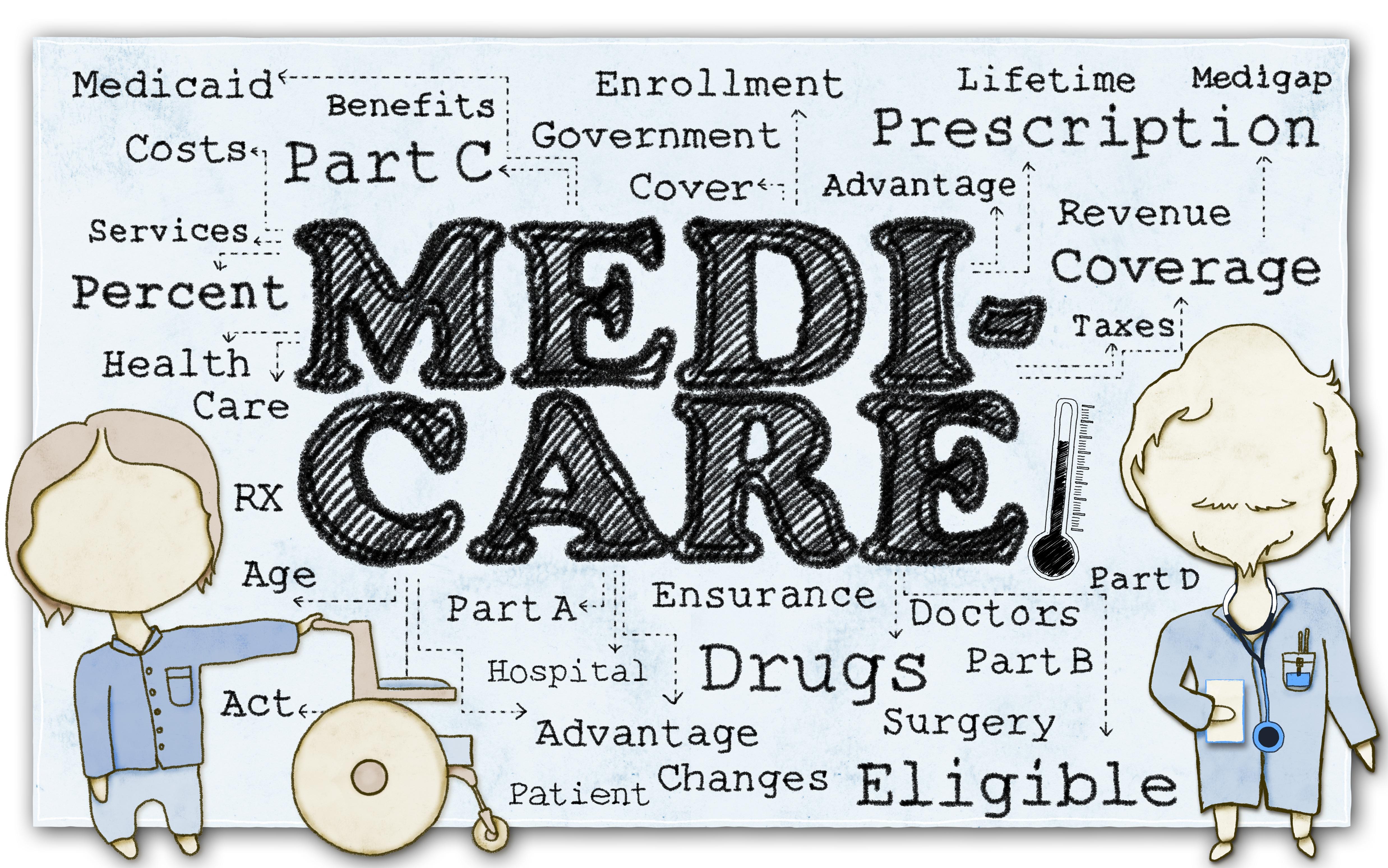 Medicare-Word-Cloud