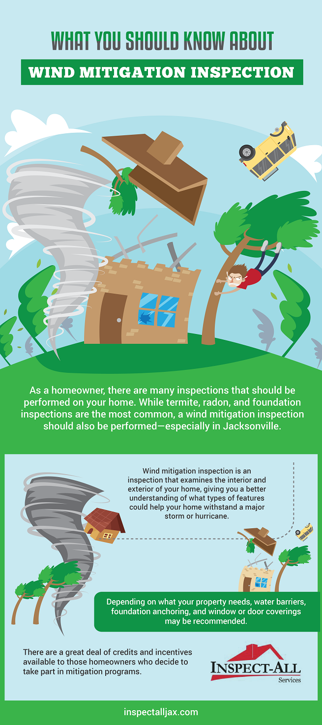 What You Should Know about Wind Mitigation Inspection
