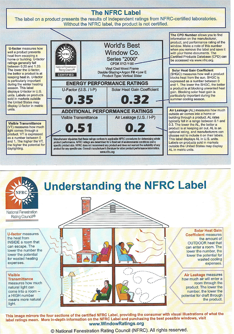 How to read an NFRC label
