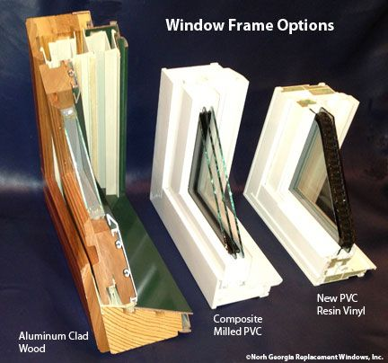 Best option of frame for replacement home windows