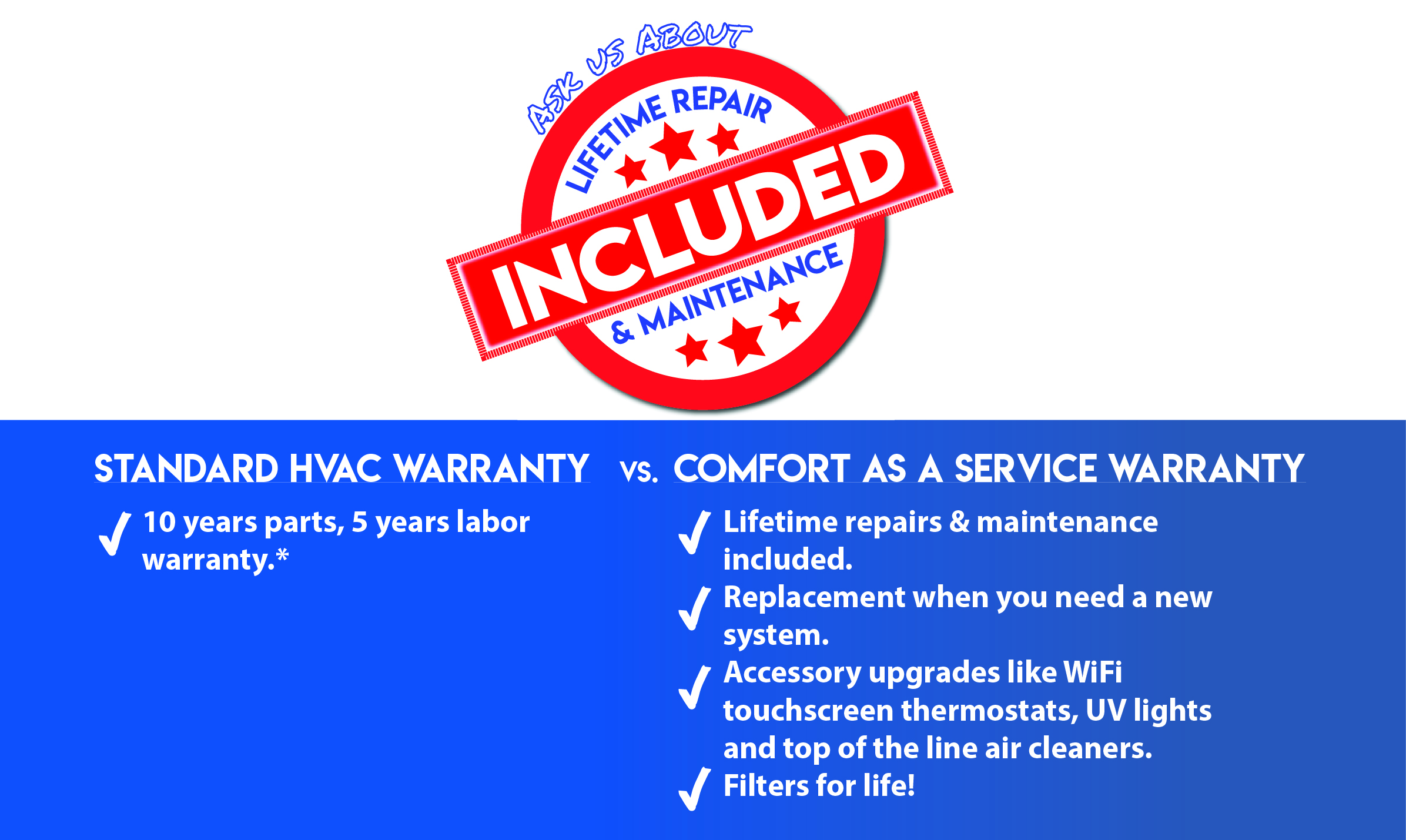 Warranty Information Reliable Heating Amp Air
